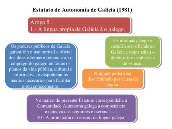o-galego-hoxe-marco-legal-e-proceso-de-normalizacin-lingstica-5-638